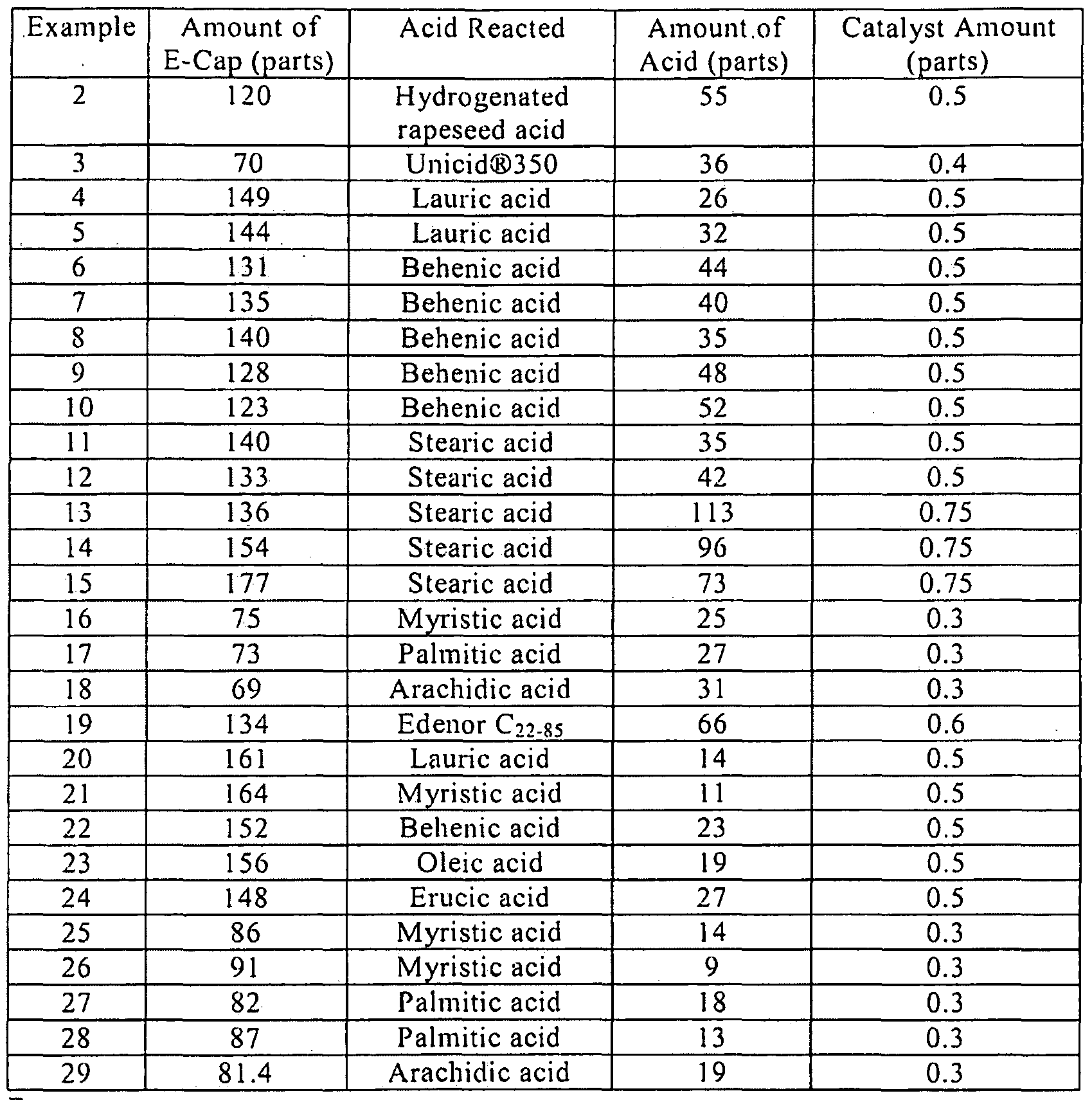 Ac Wire Size Chart