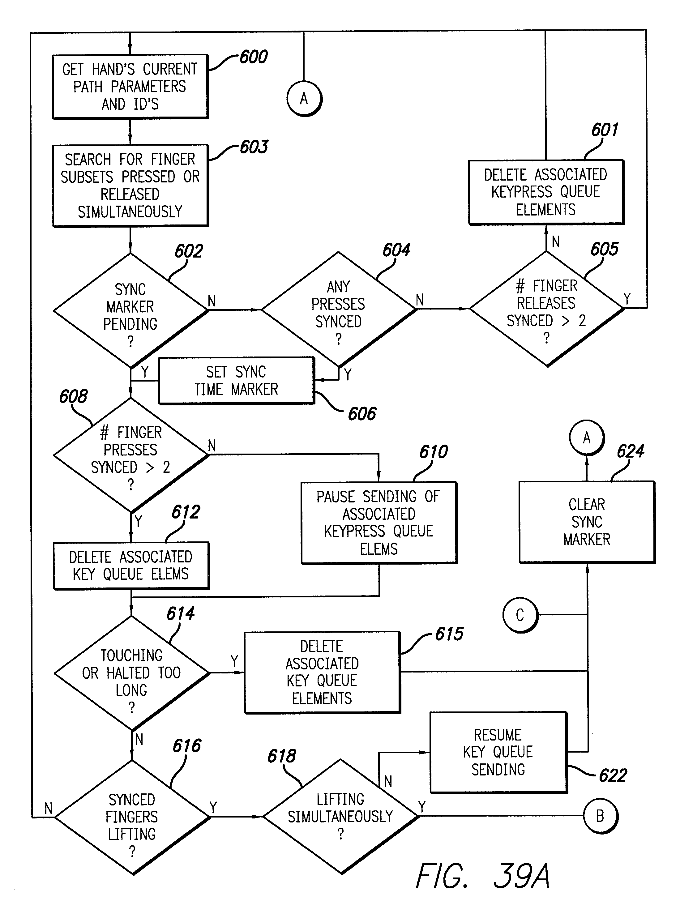 Us8866752b2 contact tracking and identification module for touch sensing patents