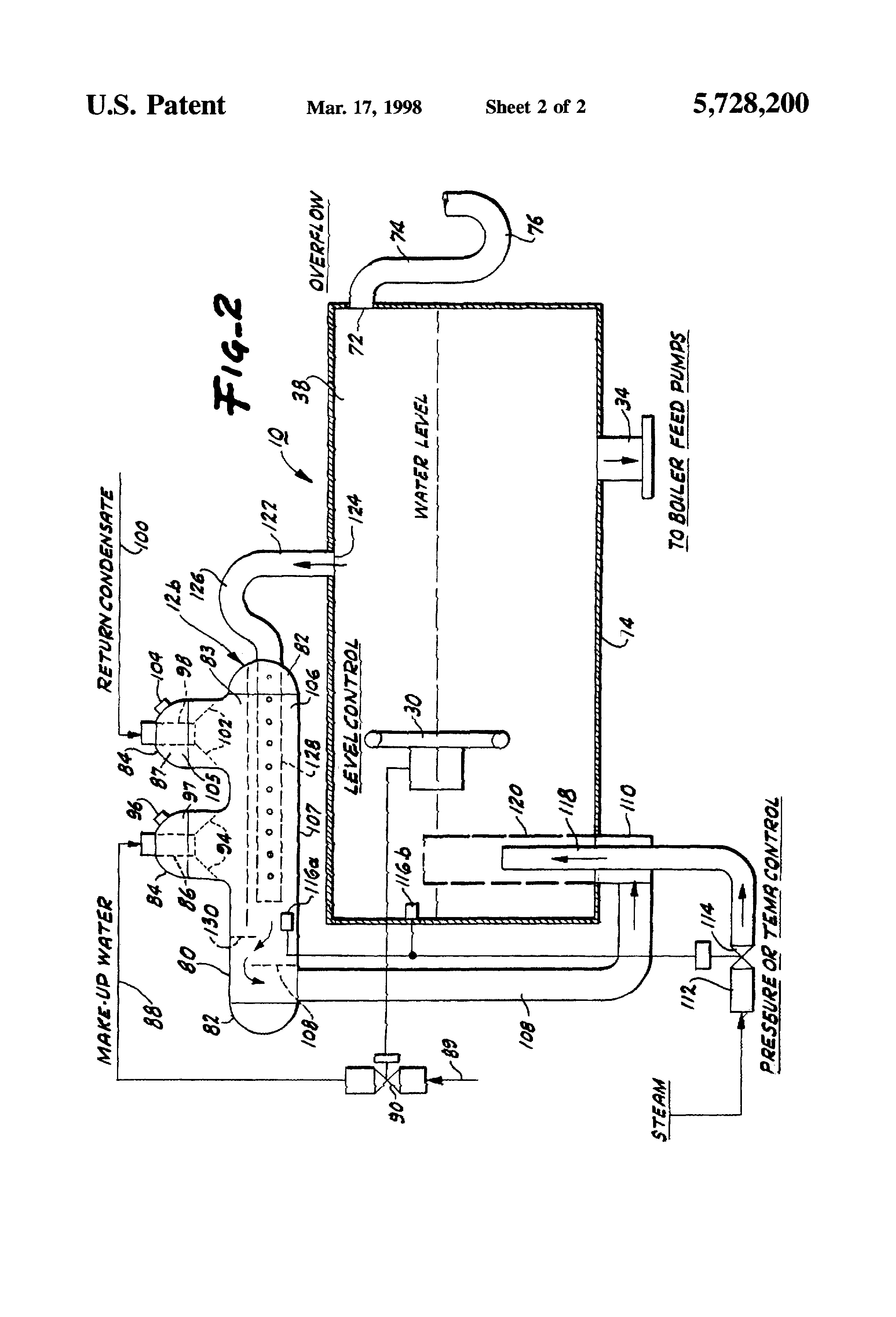 Steam Boiler Feed Water Temperature