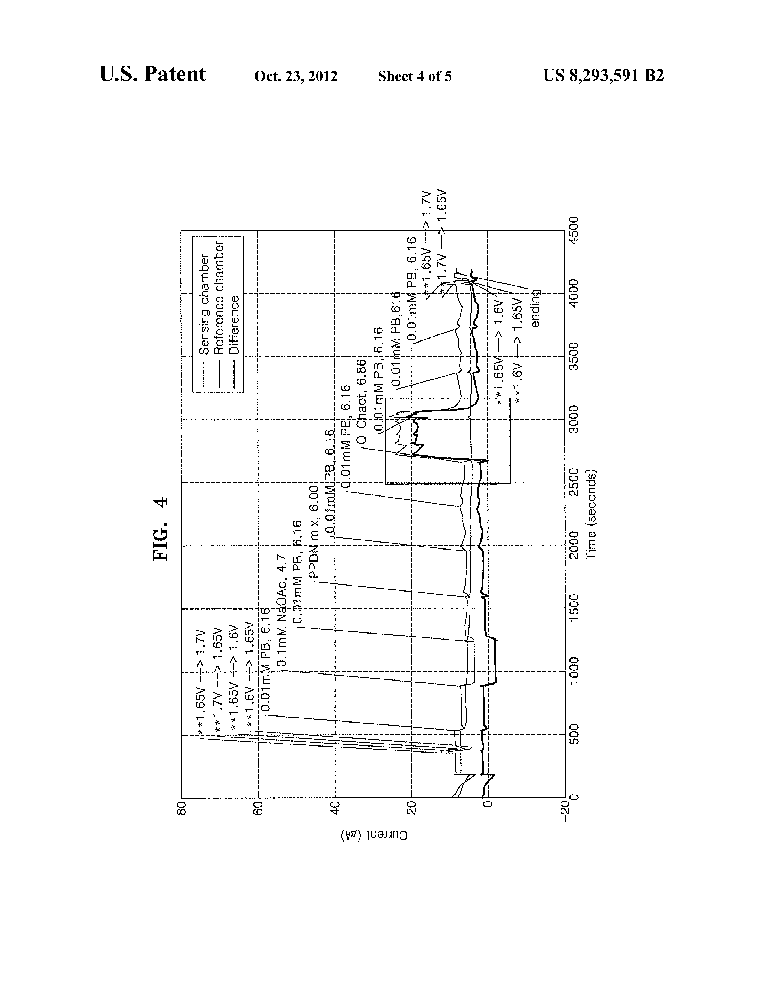 Field Effect Transistor Comprising Gold Layer