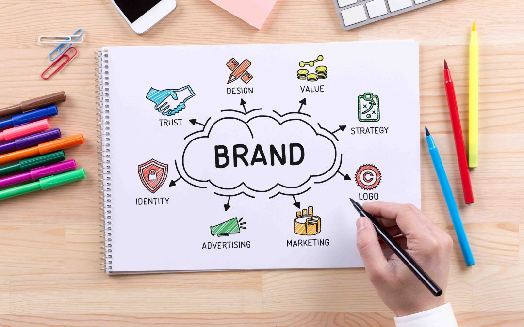 Can You Patent a Brand Name?
