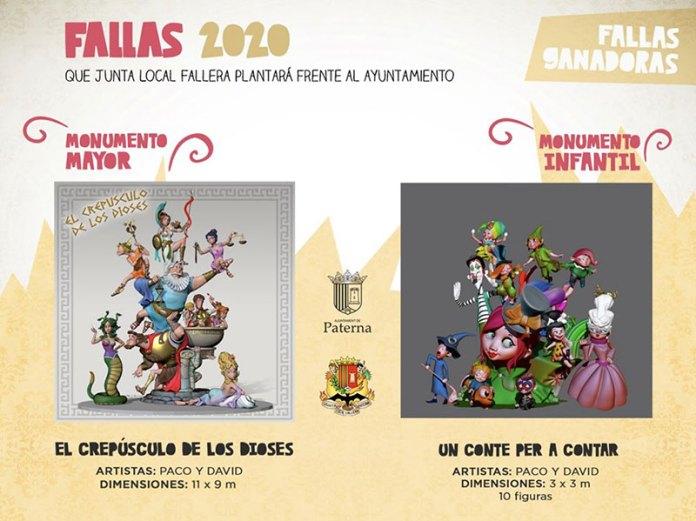 Bocetos de las fallas municipales de Paterna 2020