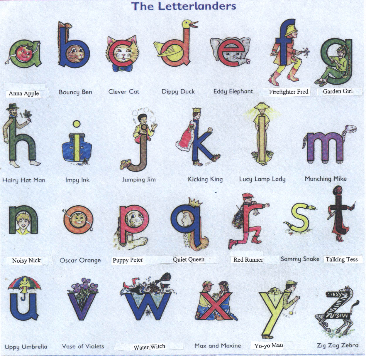 Paterson Abbott Preschools Letterland Resources