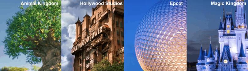Foto ilustrando 4 atrações principais dos 4 parques da Disney: Árvore da Vida (Animal Kingdom), Torre do Terror (Hollywod Studios), Spaceship Earth (Epcot) e Castelo da Cinderela (Magic Kingdom)