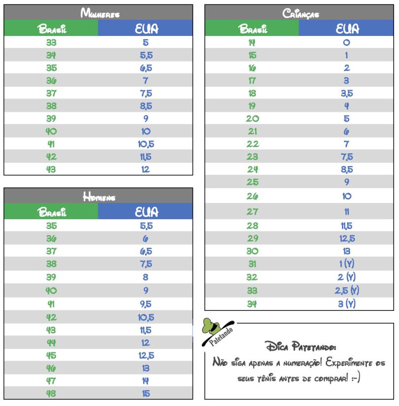 Tabela com conversão de medidas de tênis dos tamanhos brasileiros para os americanos para mulheres, homens e crianças.