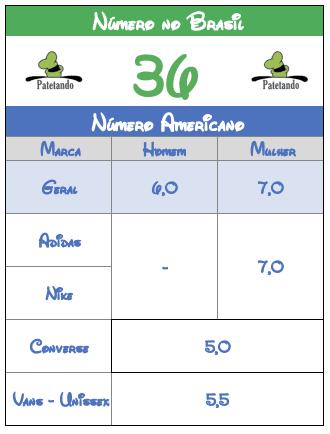 Conversor de sapatos EUA Brasil com os números americanos tanto padrão quanto de marcas para quem calça 36 no Brasil