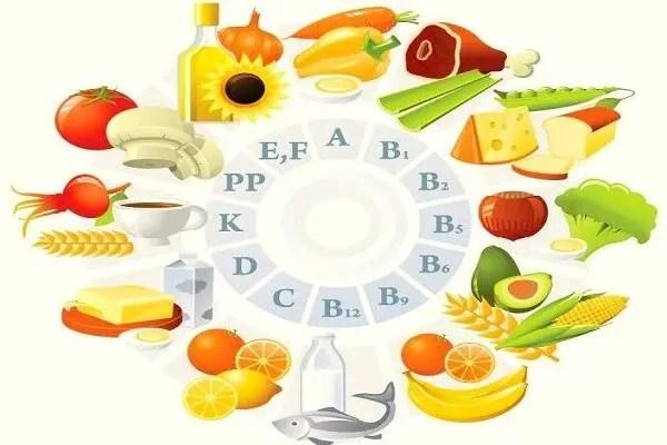 Carences nutritionnelles et les effets sur le corps