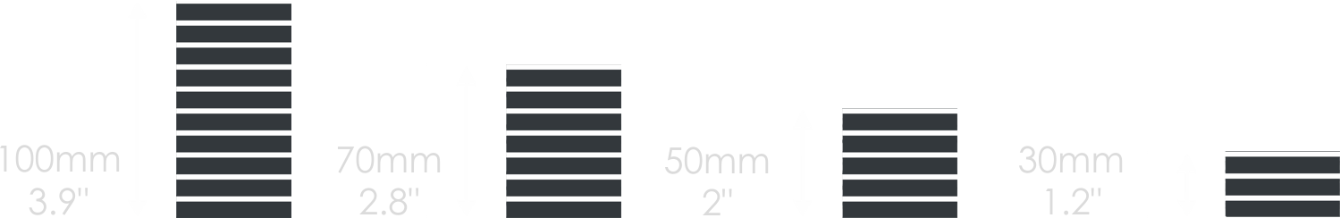 cutting height dimensions