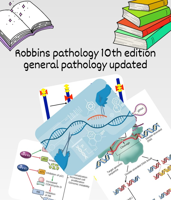 Robbins pathologic basis of disease 10th edition has a handful of changes and updates when compared to it's predecessor. Here is a brief note on the chapterwise updates which are high yield for entrance exams. **ROBBINS 10TH EDITION CHAPTERWISE UPDATES** **CHAPTER 1- CELL** * ***Satellite DNA****- A major component of centromeres is so-called satellite DNA, consisting of large arrays—up to megabases in length—of repeating sequences (from 5bp up to 5kb). Although classically associated with spindle apparatus attachment, satellite DNA is also important in maintaining the dense, tightly packed organization of heterochromatin. * * ***Gene Editing and CRISPR- ****An exciting new development that allows high-fidelity genome editing may usher in the next era of the molecular revolution. This advance comes from a wholly unexpected source: the discovery of clustered regularly interspaced short palindromic repeats (CRISPRs) and CRISPR-associated genes (Cas), such as the Cas9 nuclease.* **CHAPTER 2- ADAPTATIONS AND INJURY** * ***Ferroptosis- ****Only discovered in 2012, ferroptosis is a distinct form of cell death that is triggered when excessive intracellular levels of iron or reactive oxygen species overwhelm the glutathione-dependent antioxidant defenses. * **CHAPTER 3-INFLAMMATION AND REPAIR** * ***Neutrophil extracellular traps (NETs)- ****NETs were mentioned in the previous edition it is further elaborated in the latest edition. Neutrophil extracellular traps (NETs) are extracellular fibrillar networks that concentrate antimicrobial substances at sites of infection and trap microbes, helping to prevent their spread.* **CHAPTER 6- IMMUNITY** * ***Rejection of tissue transplants:*** *Elaborated compared to the previous edition*. **CHAPTER 7- NEOPLASIA** * ***A few newly added proto-oncogenes: *** 1. FMS-like tyrosine kinase 3 (FLT3) Point mutation or small duplications in Leukemia. 2. GTP-binding (G) proteins- GNAQ Point mutation in Uveal melanoma. 3. GTP-binding (G) prote