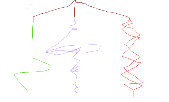 A neon green line, purple squiggle line, and orange zig zagging line all stand parallel, connected by a red line that connects all three.