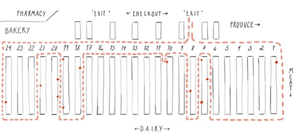Map of grocery store with twelve dots.