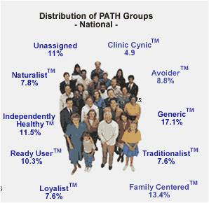 path-groups.jpg