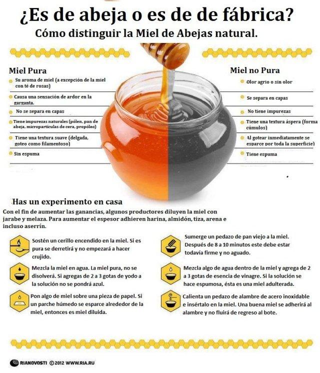 Distinguir miel pura de miel comercial