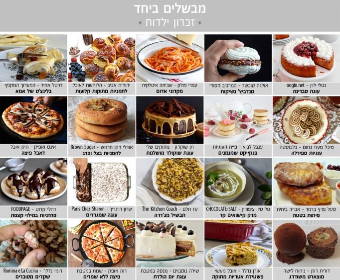 זכרונות הילדות של בלוגרי ״מבשלים ביחד״