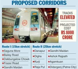 Patna metro Rail Project (2)