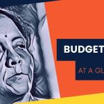 BUDGET 21-22 AT A GLANCE