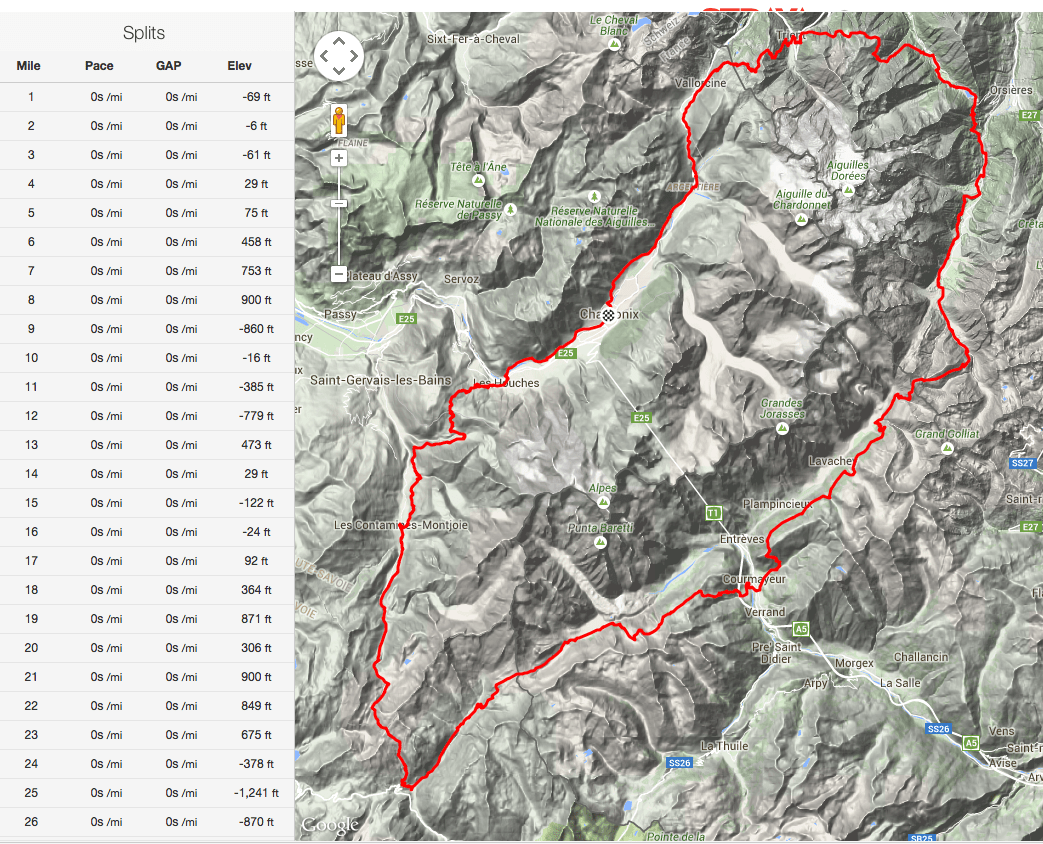 Tour du Mont Blanc Training: Three Weeks Out