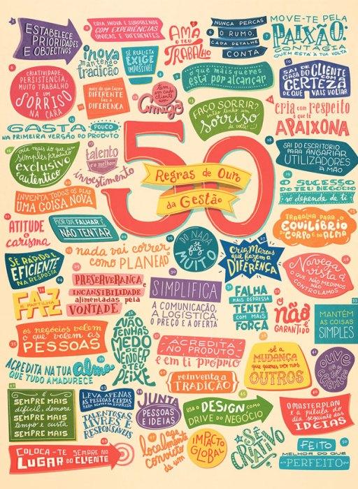 50 golden rules of management
