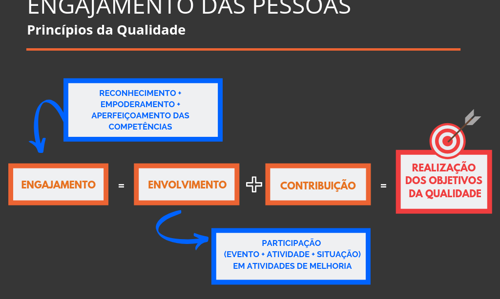 https://patriciavasques.com/wp-content/uploads/2019/05/cropped-engajamento.png