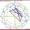 2011 11 231 - Mapa Astral: Astrologia Que Funciona