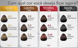 avon3 - Dicas de cores para cabelos escuros