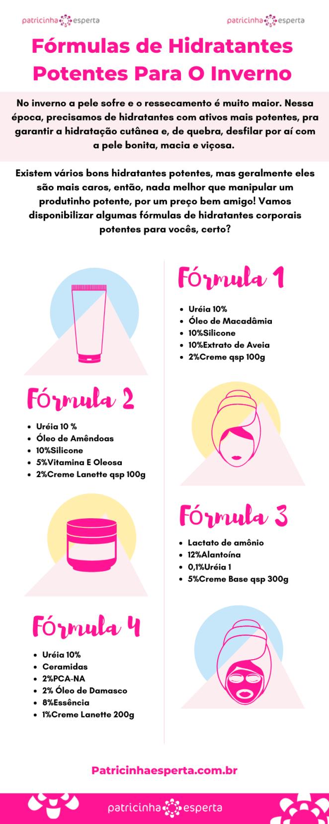 Feminine Routine Timeline Infographic - Fórmulas de Hidratantes Potentes Para O Inverno