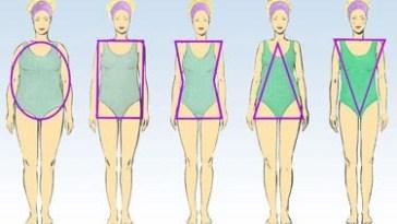 tiposdecorpo - A roupa certa para seu corpo