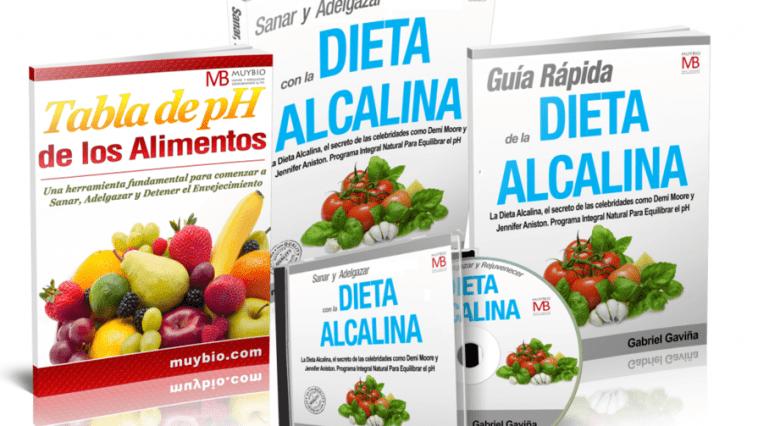 Sanar y Adelgazar todos2 1024x755 - Dieta Alcalina: Moda Entre as Celebridades!