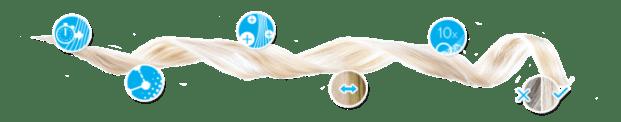 Ultimate Blonde UB