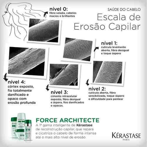 serum kerastase resistance leave in fibre architecte 30m 9041 MLB20010582626 112013 O - Máscara Kérastase Resistance Architecte