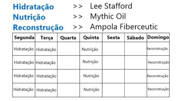 tabela crono importado 621x344 - Hidratação ou Reconstrução na Praia e Piscina?
