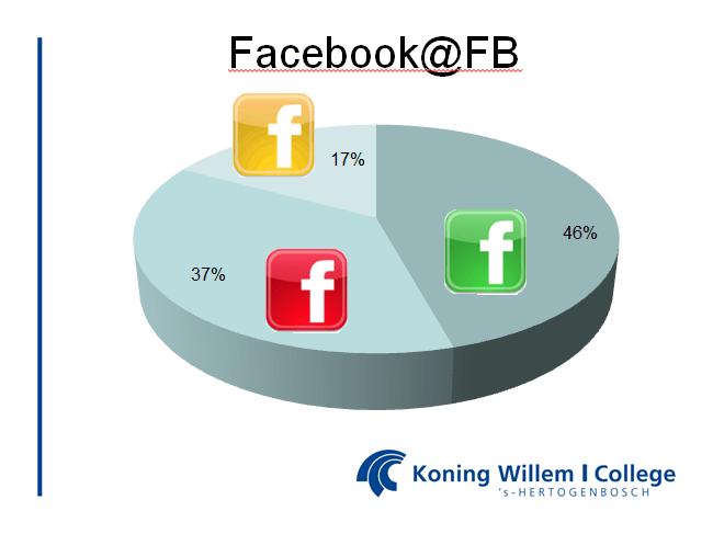 FacebookATFB
