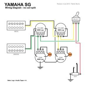 SG Yamaha User's Club (page 26)  Guitare électrique