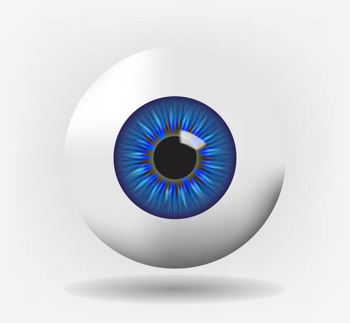 Three types of spiritual eyes image showing an eye ball