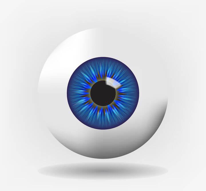 Three types of spiritual eyes image showing an eye ball