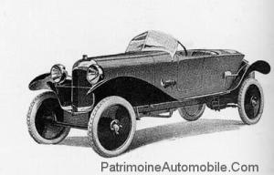 B2-caddy-sport1922-300-exemplaires-construits-300x192 Citroën B2 Caddy Sport Divers
