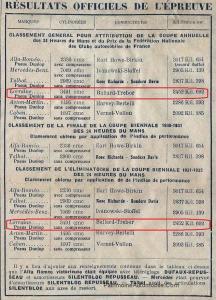 1931_OuestSportif-216x300 Lorraine Dietrich aux 24h du Mans 1931 Lorraine Dietrich aux 24h du Mans 1931