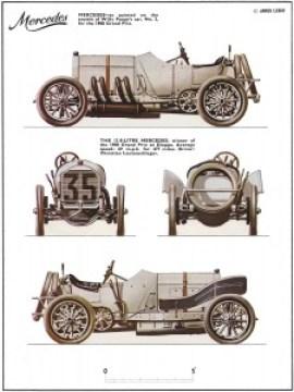 Mercedes 1908 5