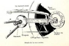 Sandford roue arrière