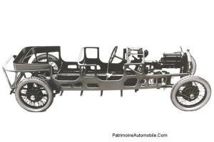 lancia-lambda-châssis-300x200 Lancia Lambda Torpédo 1923 Divers Voitures étrangères avant guerre