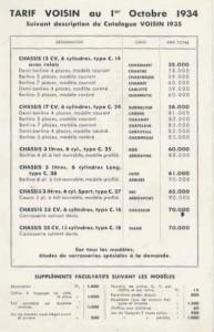 voisin 1934 C25 C24 C14 3L 13CV 17CV 28CV 33CV V12