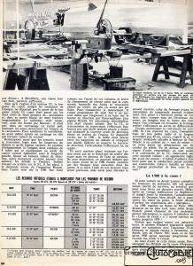 """panhard-levassor-lame-de-rasoir-montlhery-1934-6-218x300 Quand les Panhard """"rasaient"""" le bol d'or Cyclecar / Grand-Sport / Bitza Divers Voitures françaises avant-guerre"""