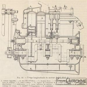 LGC-du-20-10-1923-Zedel-1-300x300 Zedel Type CI-6 Torpédo de 1923 Divers Voitures françaises avant-guerre