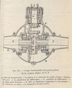 LGC du 20 10 1923 Zedel (4)