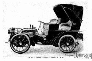 Manuel-pratique-dautomobilisme-1905-CGV-10-300x200 Manuel pratique d'automobilisme 1905 Autre Divers