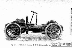 Manuel-pratique-dautomobilisme-1905-CGV-12-300x200 Manuel pratique d'automobilisme 1905 Autre Divers