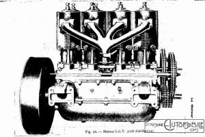 Manuel-pratique-dautomobilisme-1905-CGV-2-300x200 Manuel pratique d'automobilisme 1905 Autre Divers