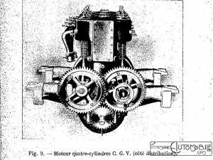 Manuel-pratique-dautomobilisme-1905-CGV-300x225 Manuel pratique d'automobilisme 1905 Autre Divers