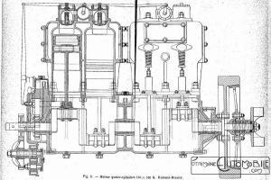 Manuel-pratique-dautomobilisme-1905-Richard-Brasier-2-300x200 Manuel pratique d'automobilisme 1905 Autre Divers