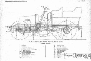 Manuel-pratique-dautomobilisme-1905-Richard-Brasier-4-300x200 Manuel pratique d'automobilisme 1905 Autre Divers